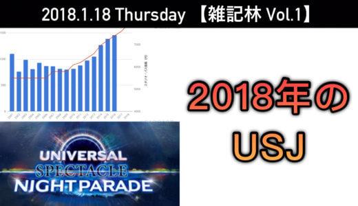 USJ9年連続値上げの件/2018年のUSJ 【雑記林 Vol.1】